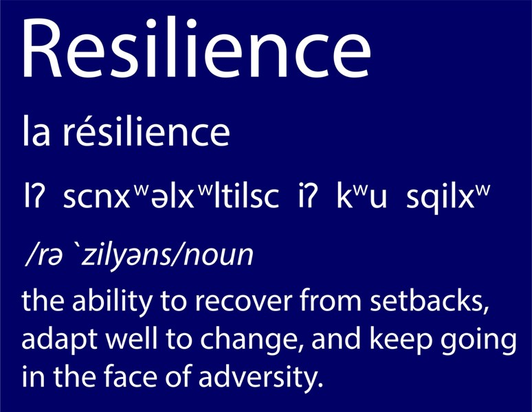 leader - issue 19 - resilience